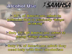 SAMSHA alcohol Use
