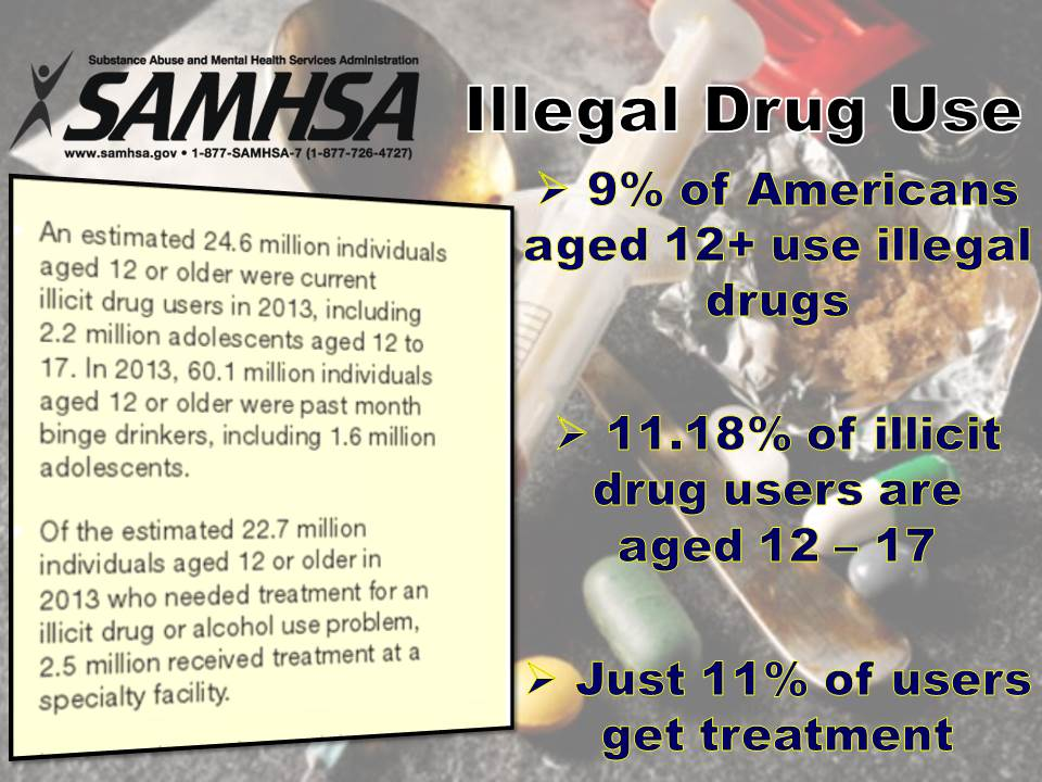 essays on illegal drug use If you are looking for a topic on which to write your drug abuse essay and the consequences of drugs, then review the topics below: the size of substance misuse and limitations on data for substance abuse different trends relating to drug use and how it has changed over time.