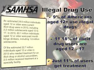 SAMSHA Illegal Drug Use